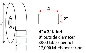 "4 X 2"" DIRECT THERMAL LABELS"