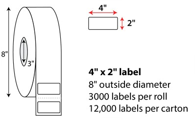 4x2 Inch Thermal Transfer Labels