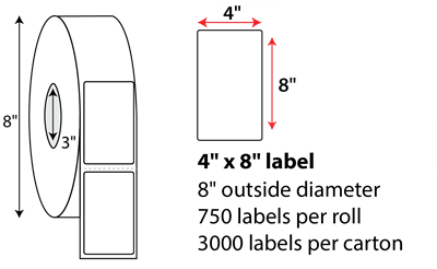 4x8 Inch Thermal Transfer Labels